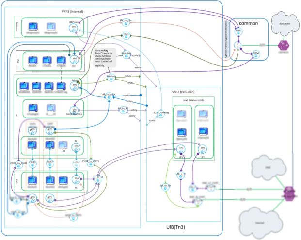 Need ACI Visio Stencil - Cisco Community