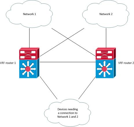 How To Configure Ospfv3 With Vrf In Ios Cisco Community
