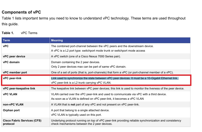 Why vPC peer-link must be 10GBE? Can w    - Cisco Community