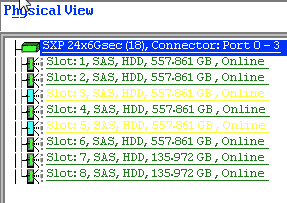 UCS C210 M2 : Physical Disk in Yellow C    - Cisco Community