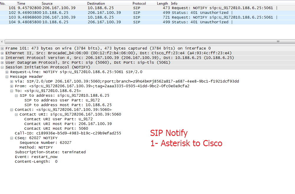 Cannot send Notify to Cisco SPA with PJ    - Cisco Community