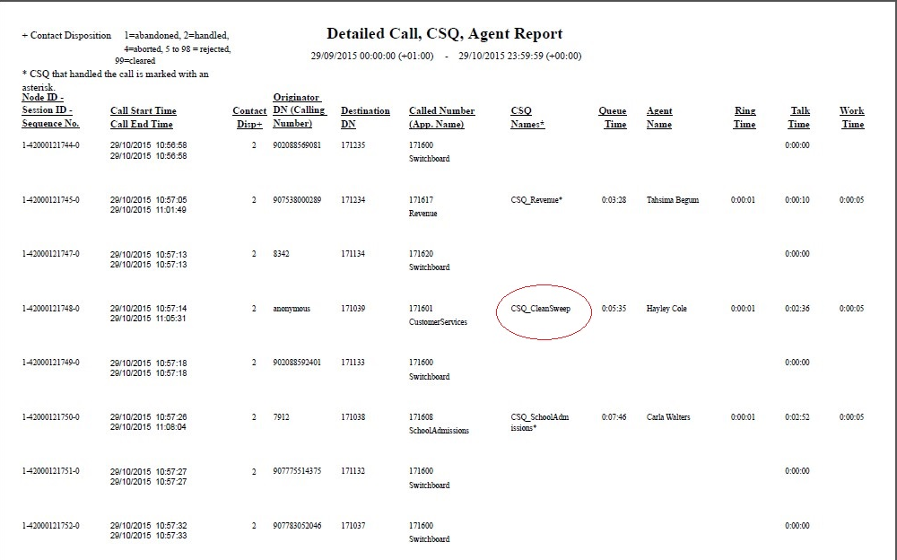 Solved: UCCX Abandoned Calls Details - Cisco Community