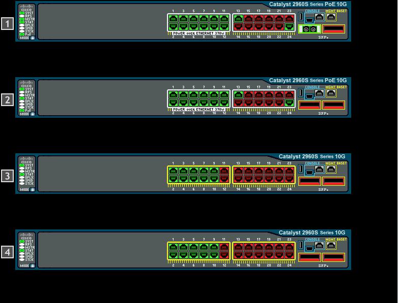 ciscoview 2960s stack sfp interface rep cisco support community - Cisco 2960 Visio