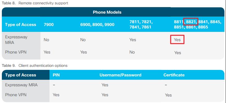 Www Gpsbox Net 8821