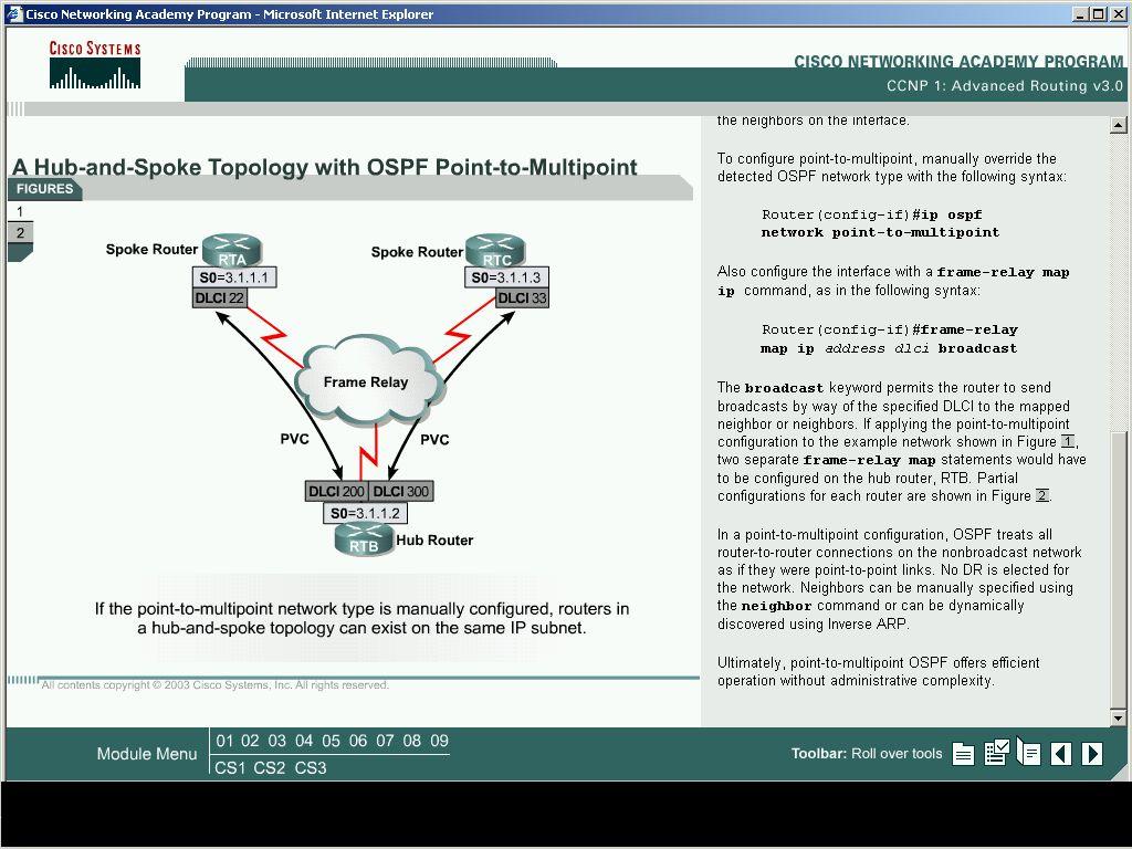 Fram Relay Hub And Spoke Scenario Cisco Community Basic Frame Commands