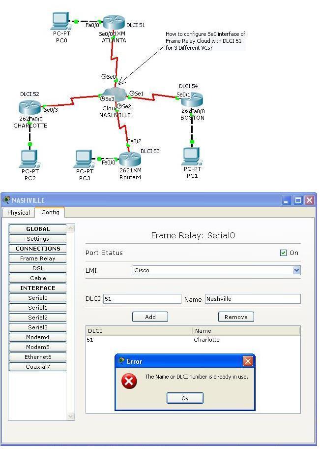 Frame Relay Cloud Setup using Packet Tr... - Cisco Community