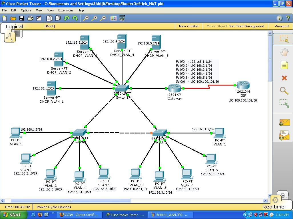 it 242 packet switching Packet switching and computer networks ee4367 telecom switching & transmission prof murat torlak.