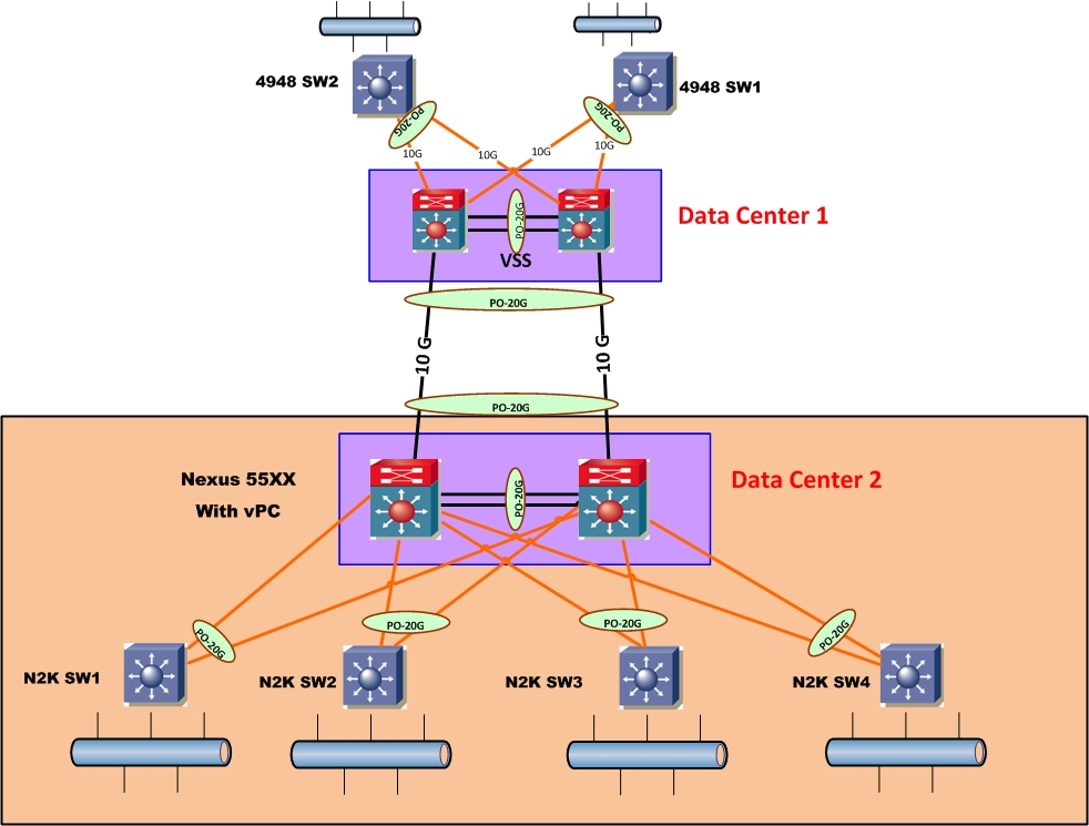 wsn routing thesis Wireless sensor networks bhaskar krishnamachari autonomous networks research group department of electrical engineering • routing • data centric networking.