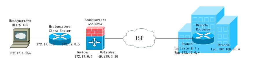 Why won't netflix work with vpn