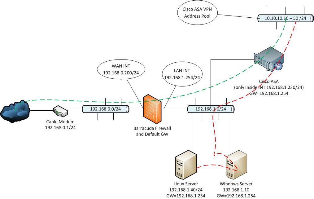web hide proxy-7