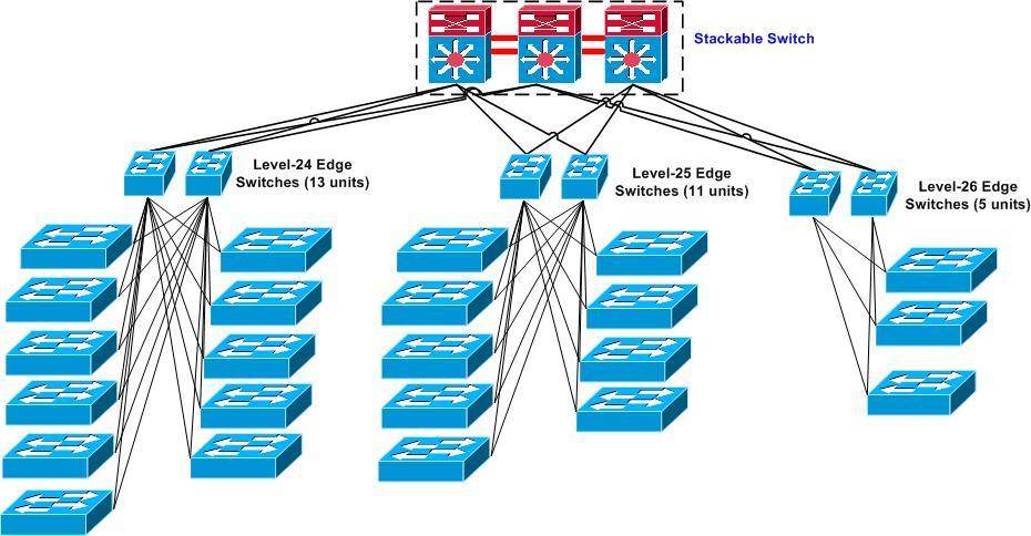 Stack Switch Wiring - Electrical Work Wiring Diagram •