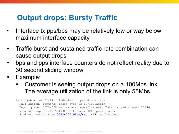 Output Hold Queue Drops - Cisco Community