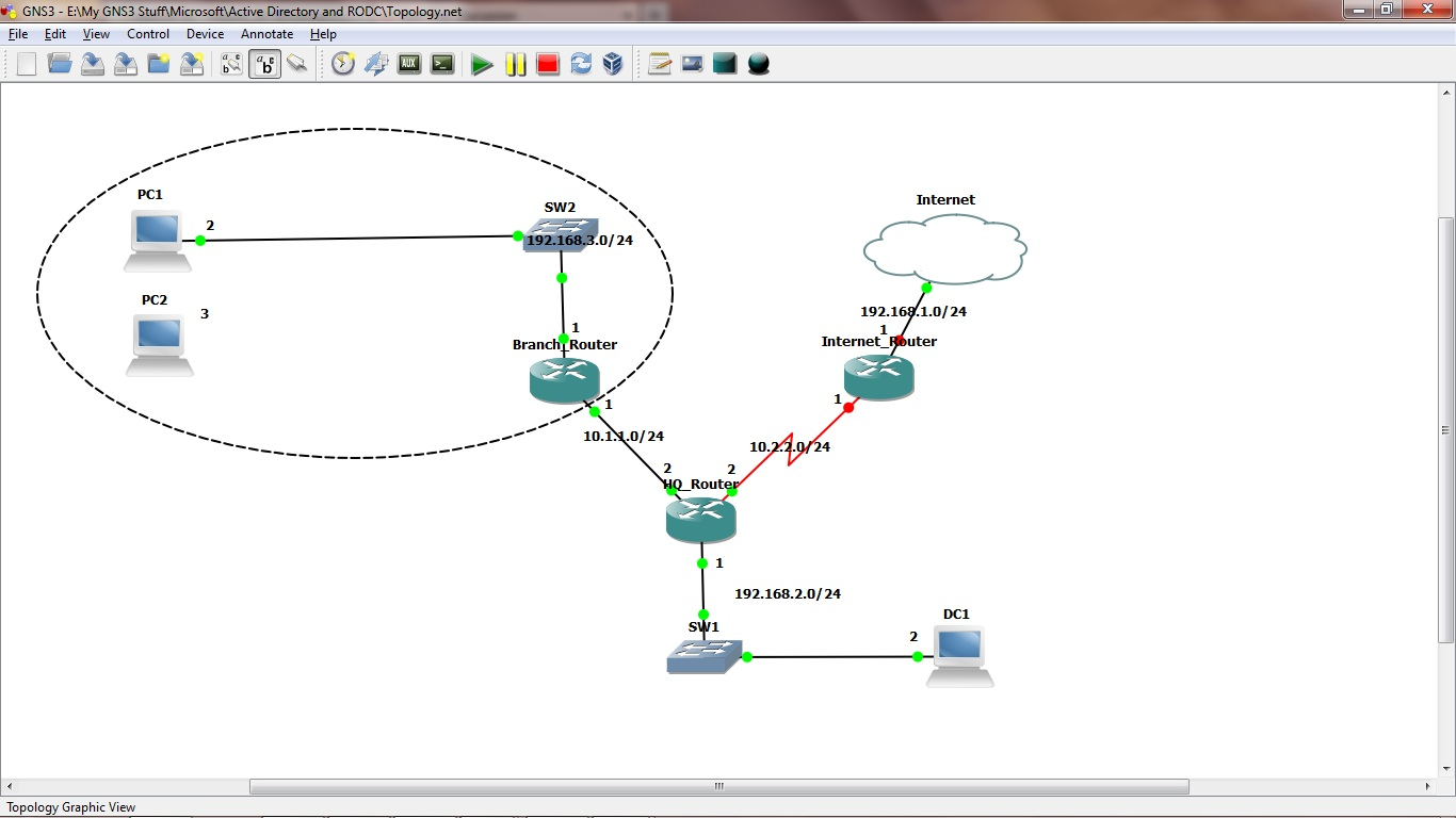 Ethernet switch issue in GNS3 - Cisco Community