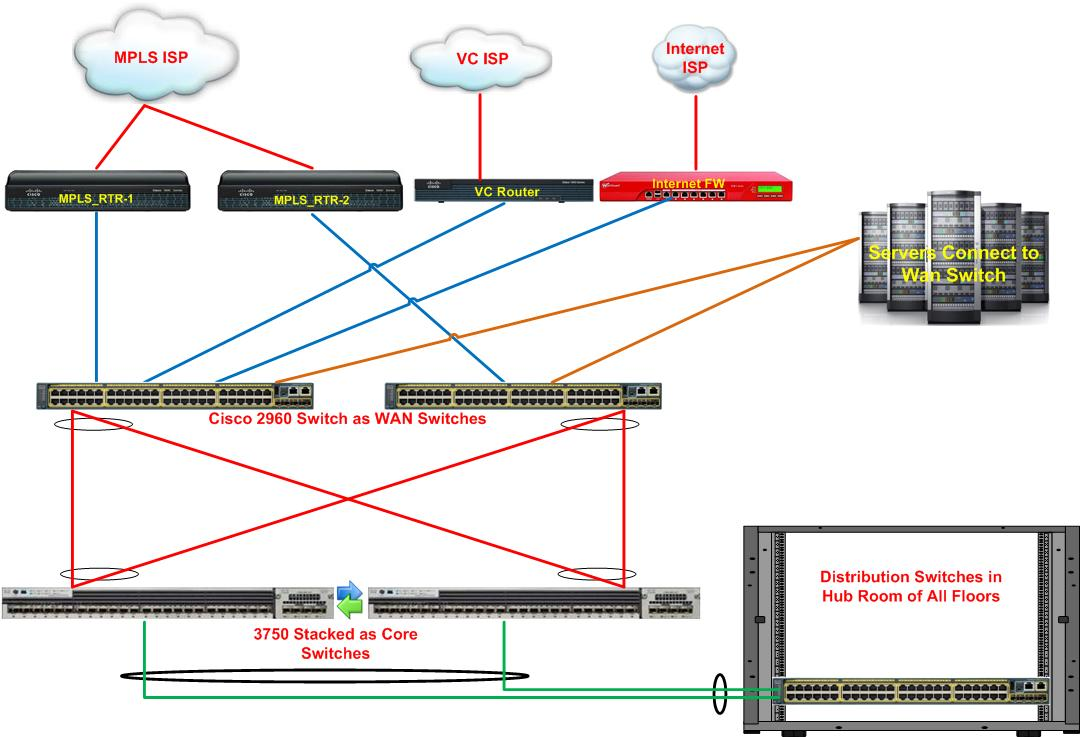 Diagram Of Cisco 2960 Electrical Wiring Diagrams Switch Solved Connecting 2 3750 Switches In Stack Wit Community 2960ws C2960x 48fpd L