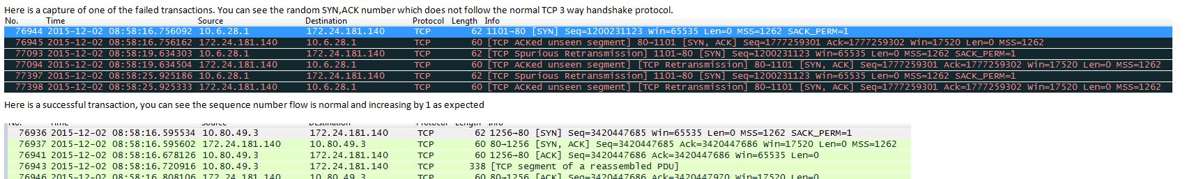 WRONG SYN,ACK SEQ Number - Cisco Community