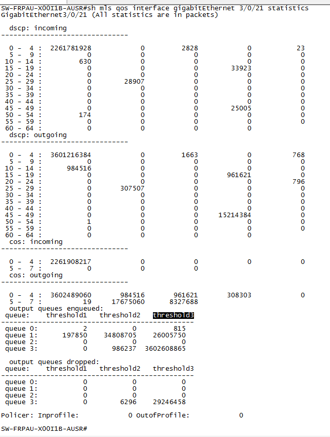 Solved: interface Output drops  Lan users compl    - Cisco