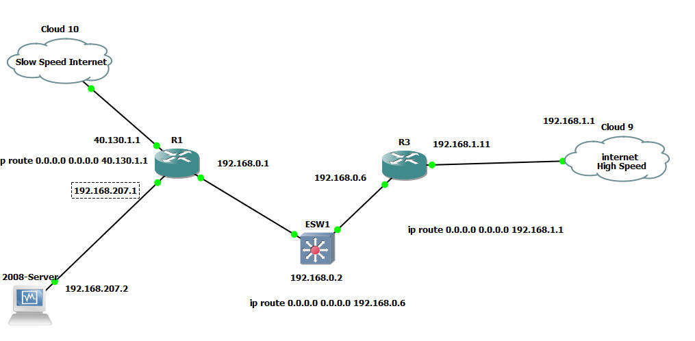 Solved: Policy Based Routing unable to ping 8 8    - Cisco