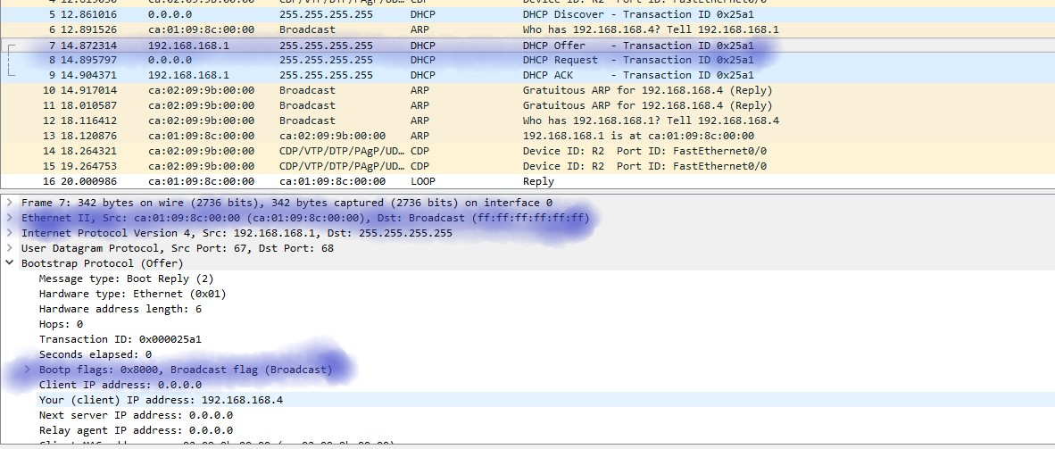 Solved Dhcp Dora Broadcasts Or Unicasts Cisco Community