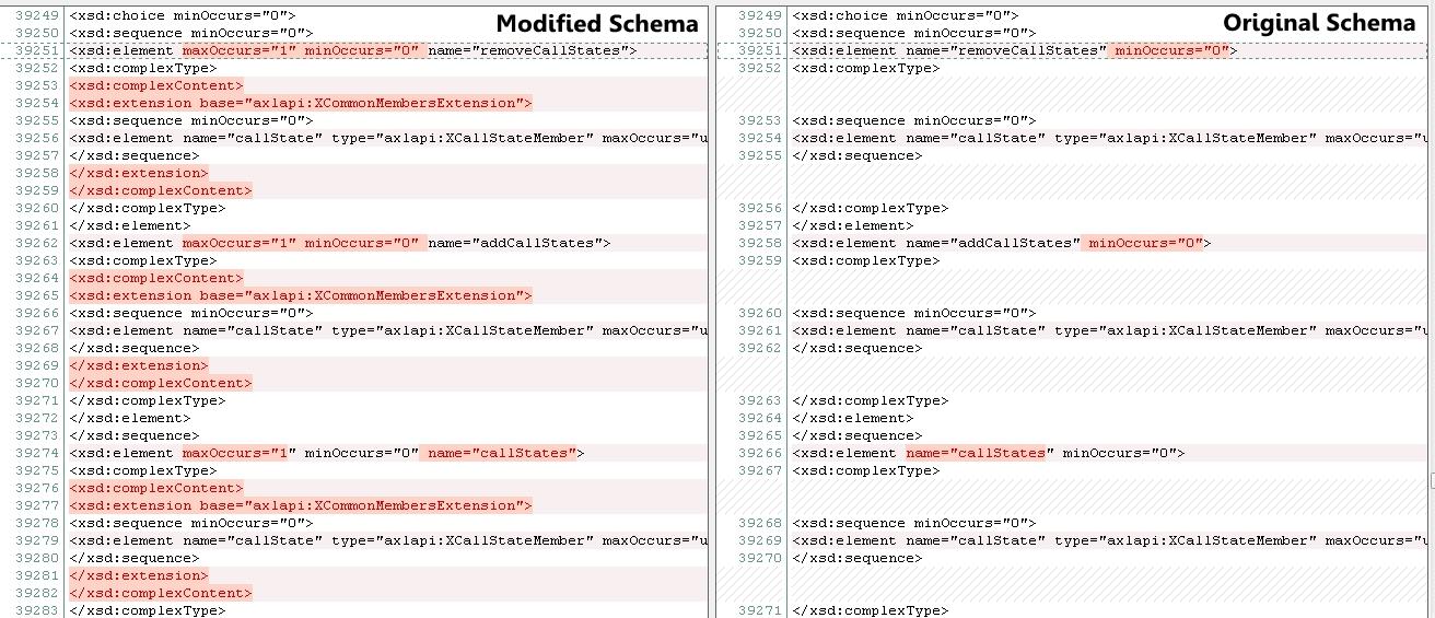 Solved: AXL Proxy class between  NET app and CU    - Cisco Community