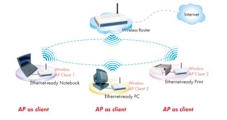 advice for design on rural wifi network wireless ip voice and 2454 ap diagram 4 jpg