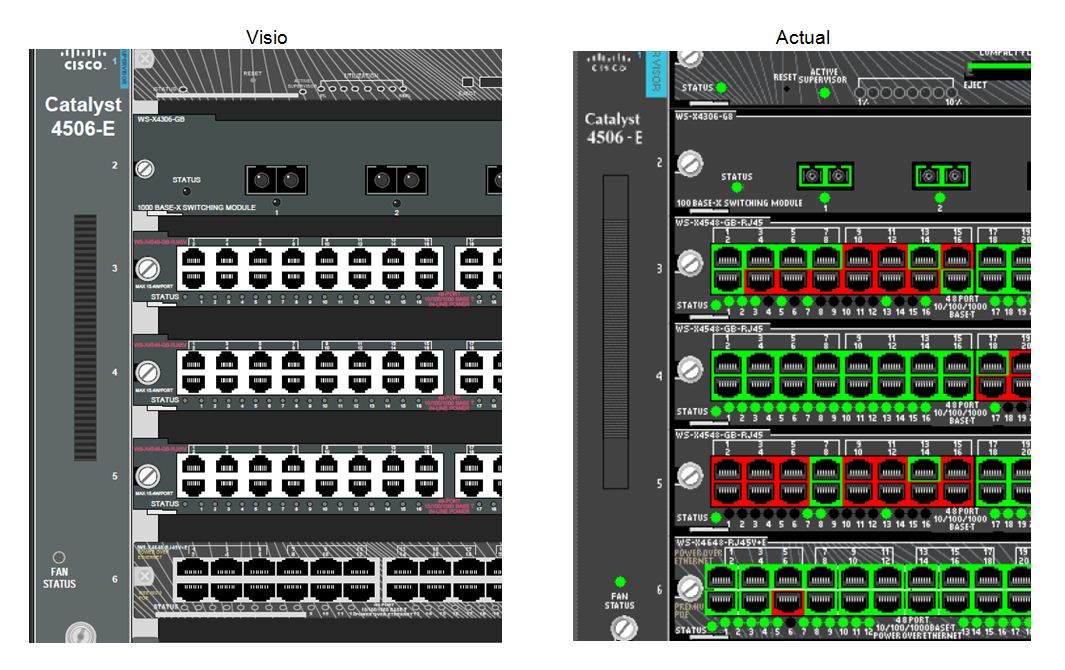 visio cisco equipment shapes out of proportion and others