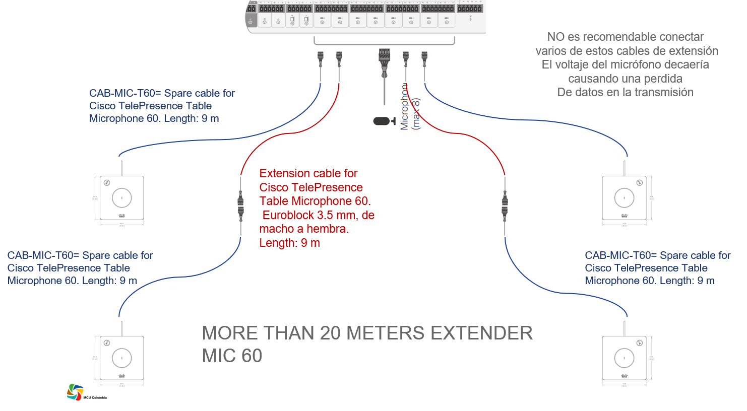 Extend A Mic60 Microphone From Mx800 Codec More Than 20