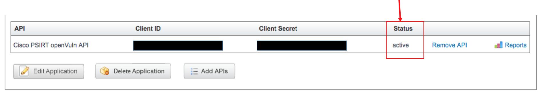 Solved: PSIRT - openVuln API Authorization Erro    - Cisco