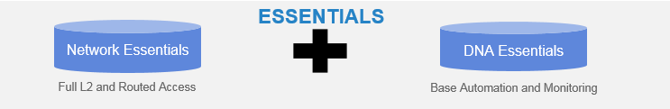 Essentials.PNG