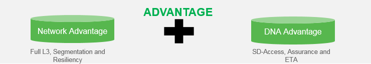 Advantage.PNG