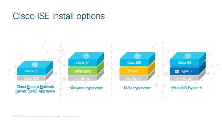 Solved: ISE VM - AWS - Cisco Community