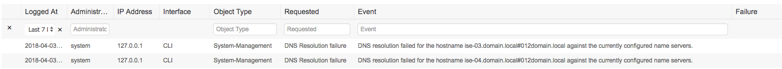 DNS Resolution failure