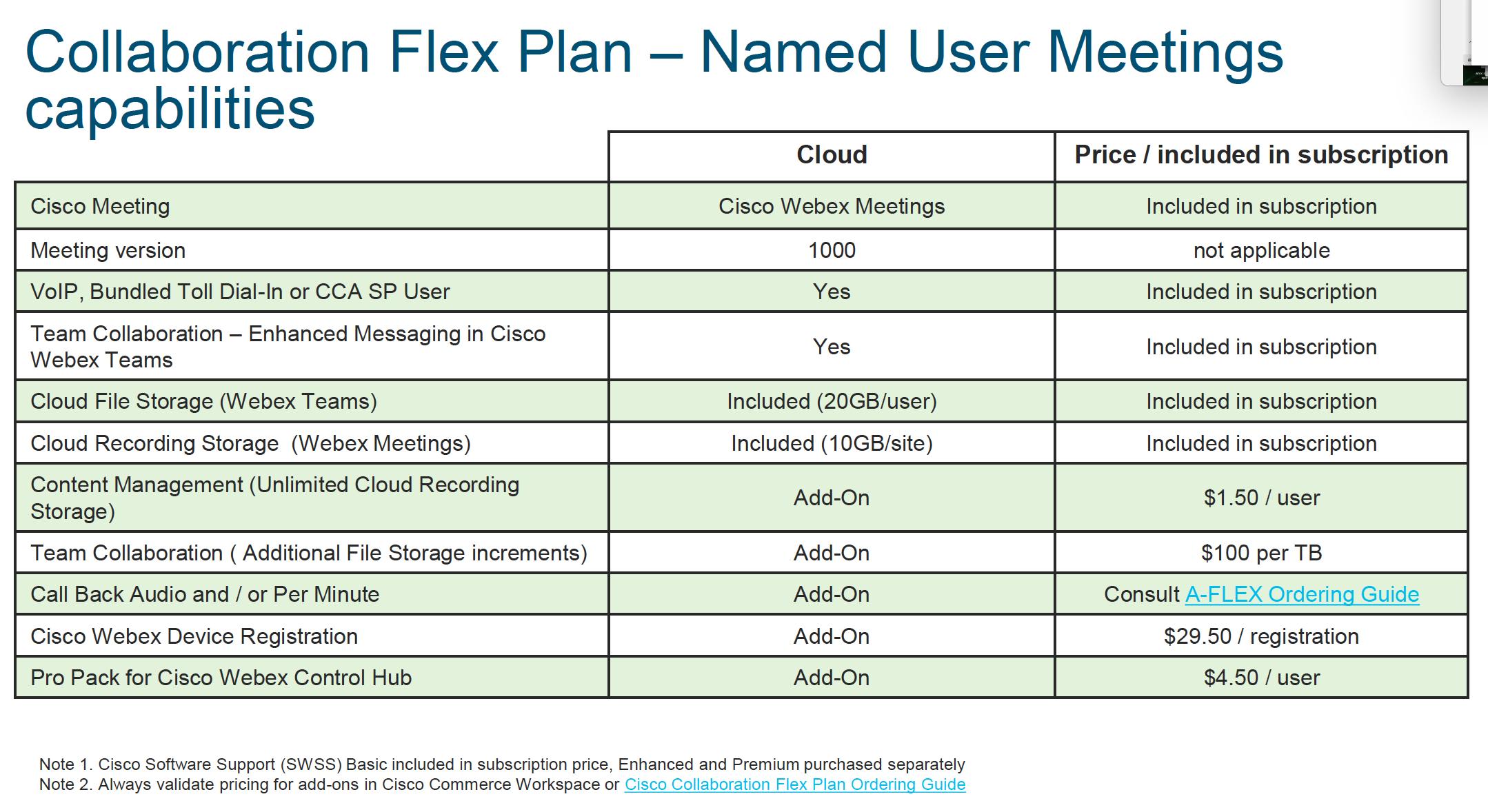 Flex Plan Named User Meetings - best wa    - Cisco Community