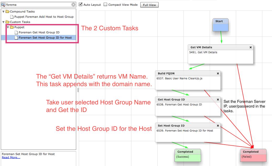 UCSD - Puppet/Foreman Adding Hosts to H    - Cisco Community