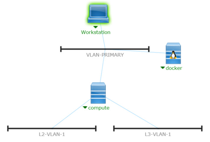 Cisco CSR 1000V as vBNG Orchestrated by    - Cisco Community