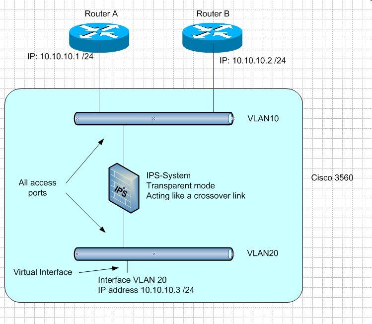 VLAN-to-VLAN.jpg