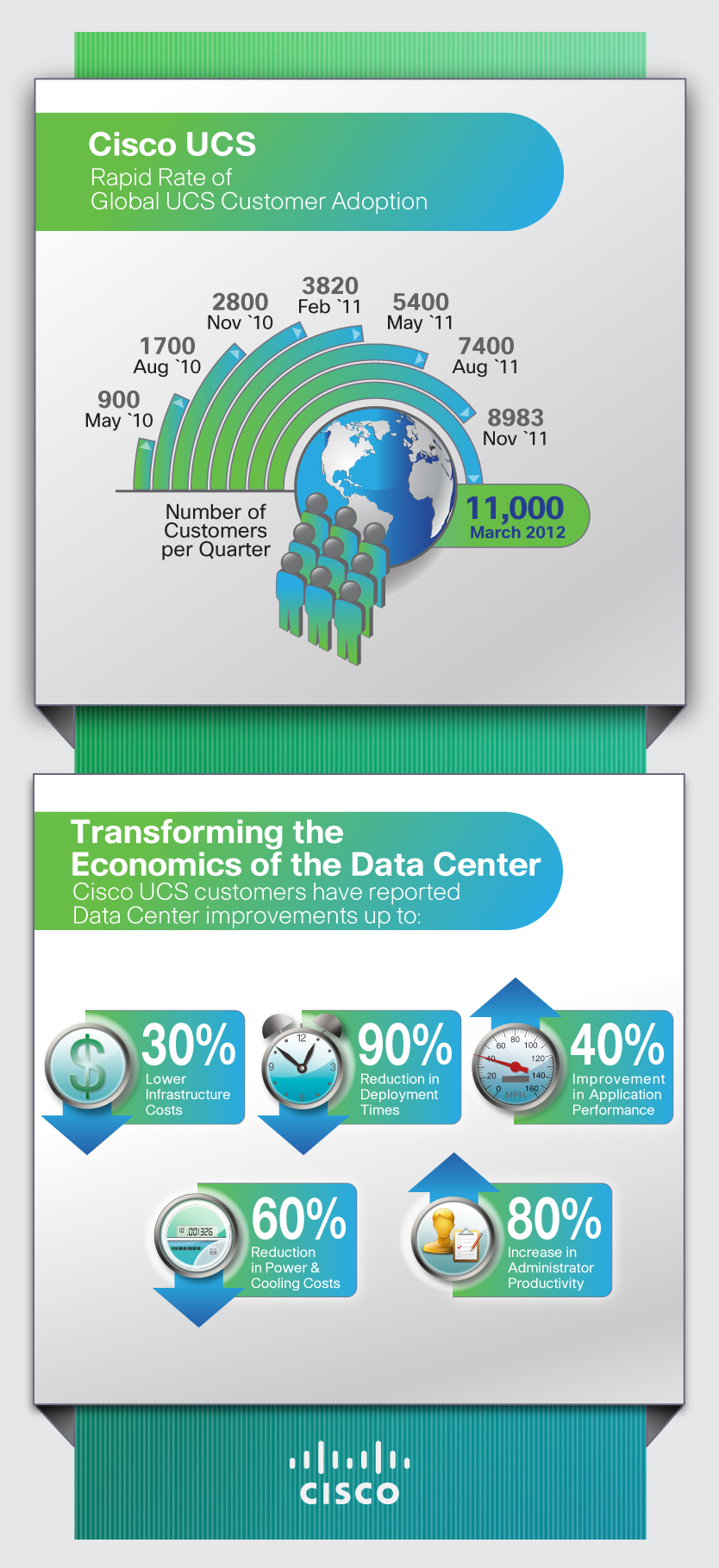 economics-data-center-cisco.jpg