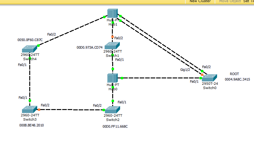 Solved: A port on the root switch went into blo    - Cisco
