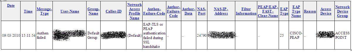 Failed attempts.JPG