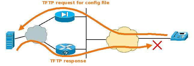 Phone_proxy_bad_routing.jpg