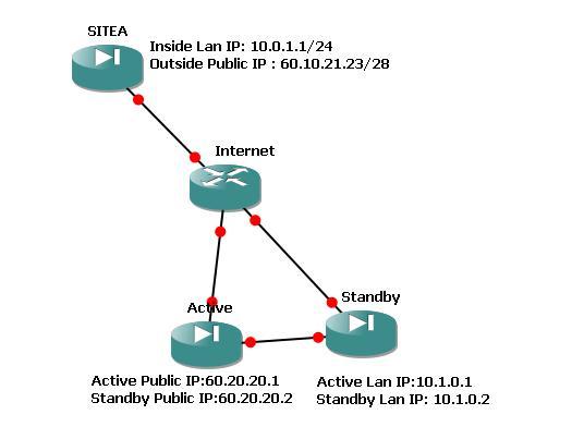 NetworkDiag.JPG