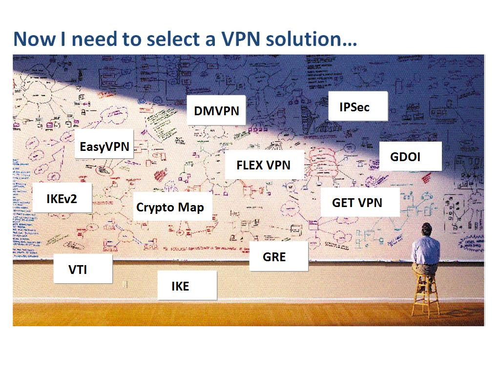 2012-07-09_VPN-options.jpg