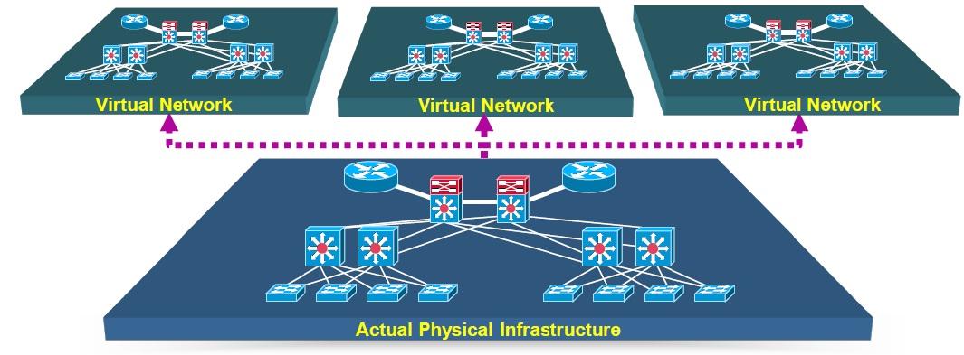 Network Designs Pdf
