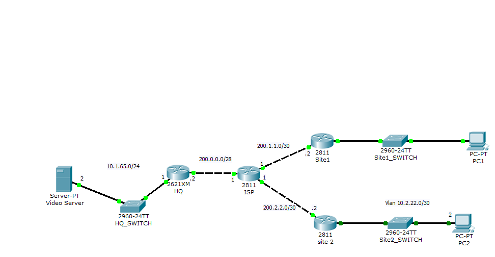 multicast_network.png