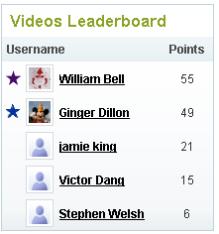 videos-leaderboard.PNG