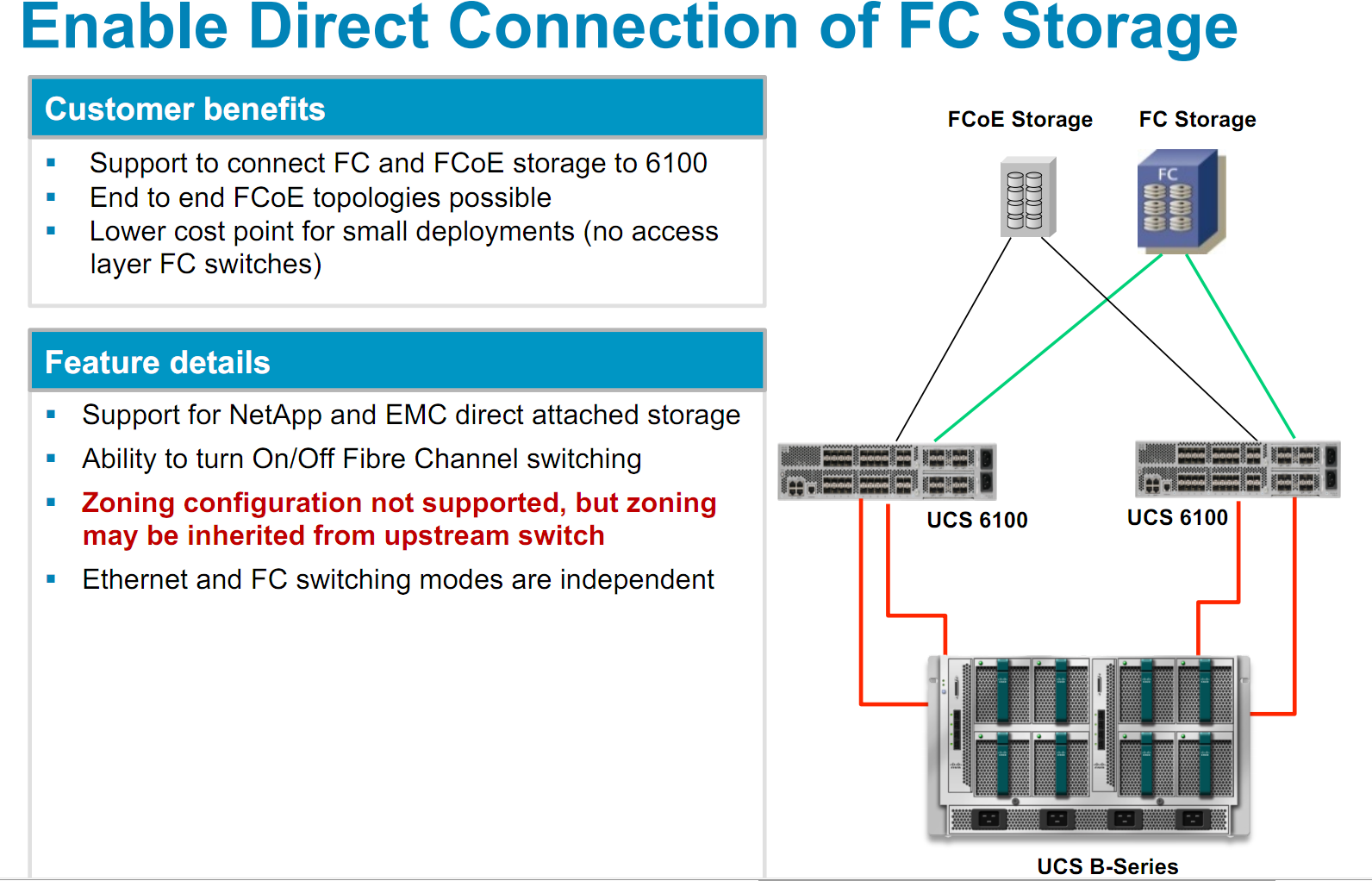 Booting UCS from EMC VNX5300 - Cisco Community