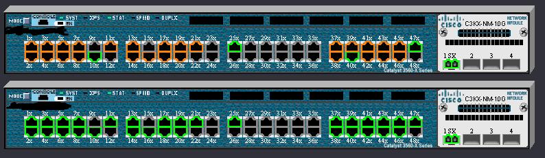 Cisco 3560 Visio