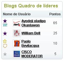 blog - quadro.jpg
