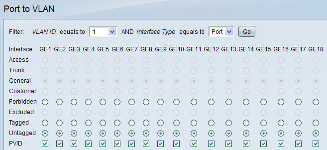 how to add multiple ports to vlan on cisco switch