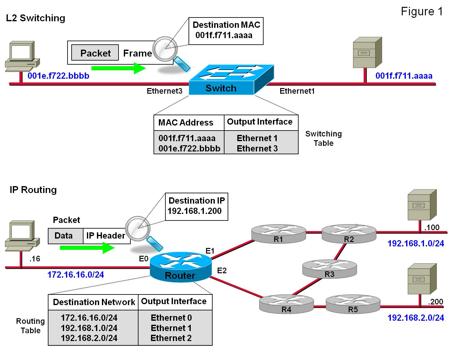 Revisiting Firewall Performance Paramet    - Cisco Community