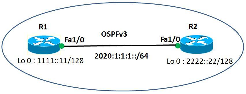 IPv6 netflowconfigex.jpeg
